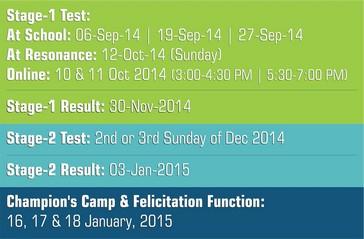 ... -2015 Scholarship & Talent Reward Test by Resonance – Kids Con s