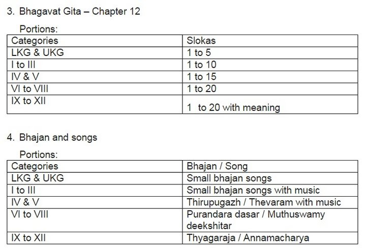 city-bhagavat-gita-bhajan