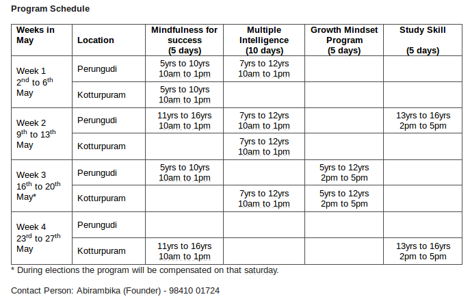 greenminds-programme
