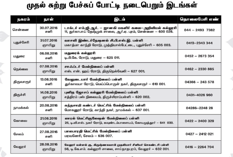 Tamil Oratorical Competition Topics