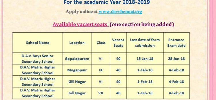 D.A.V. Group of Schools, Chennai UKG to Class IX Admissions 2018