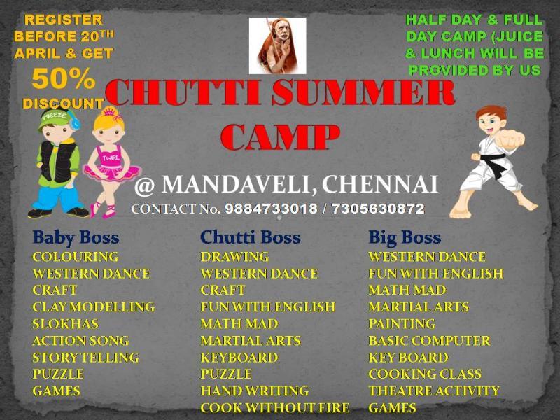 CHUTTI SUMMER CAMP 2019 at Mandaveli – Kids Contests