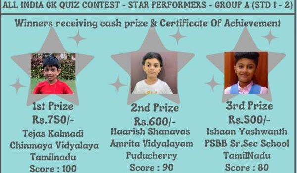 Results of Nonstop Sense All India Online GK Quiz Contest Aug 2021