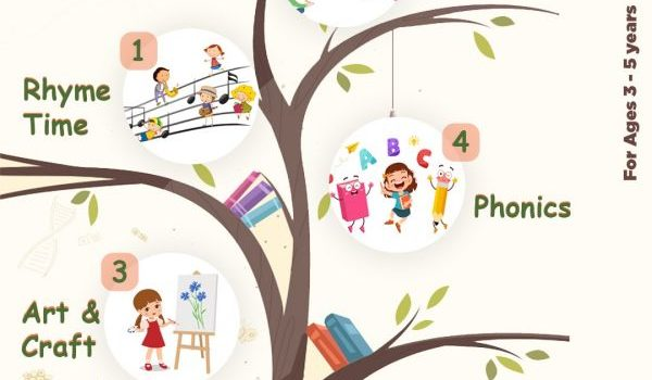Vijayadasami Admissions @ The Learning Tree Preschool